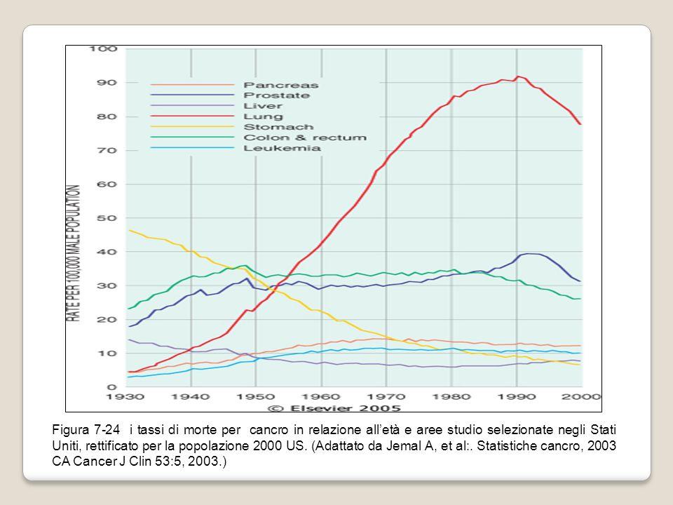 Il Dottor Tullio Simoncini, il cancro, la cura con il bicarbonato  e le statistiche della medicina ufficiale taroccate